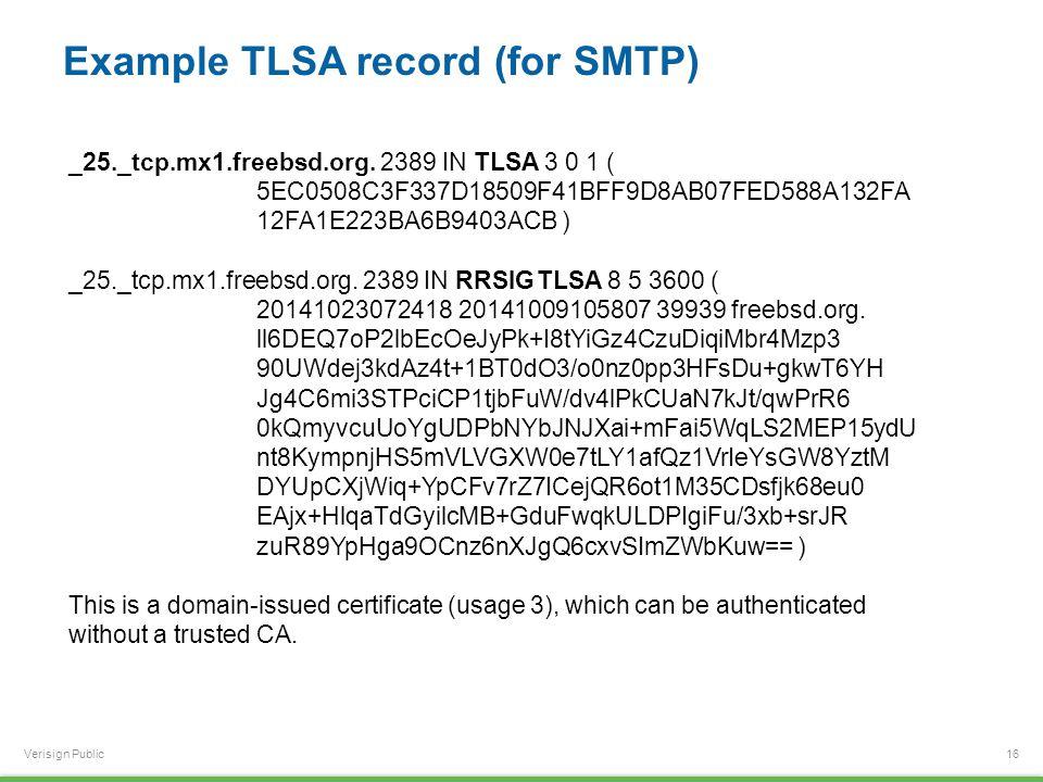 Verisign Public Example TLSA record (for SMTP) 16 _25._tcp.mx1.freebsd.org.