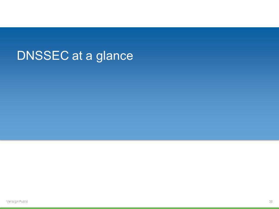 Verisign Public DNSSEC at a glance 38