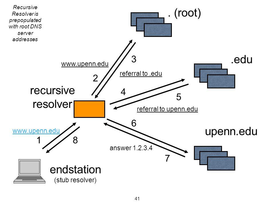 41. (root).edu upenn.edu www.upenn.edu recursive resolver endstation (stub resolver) 1 2 3 4 5 6 8 7 answer 1.2.3.4 Recursive Resolver is prepopulated