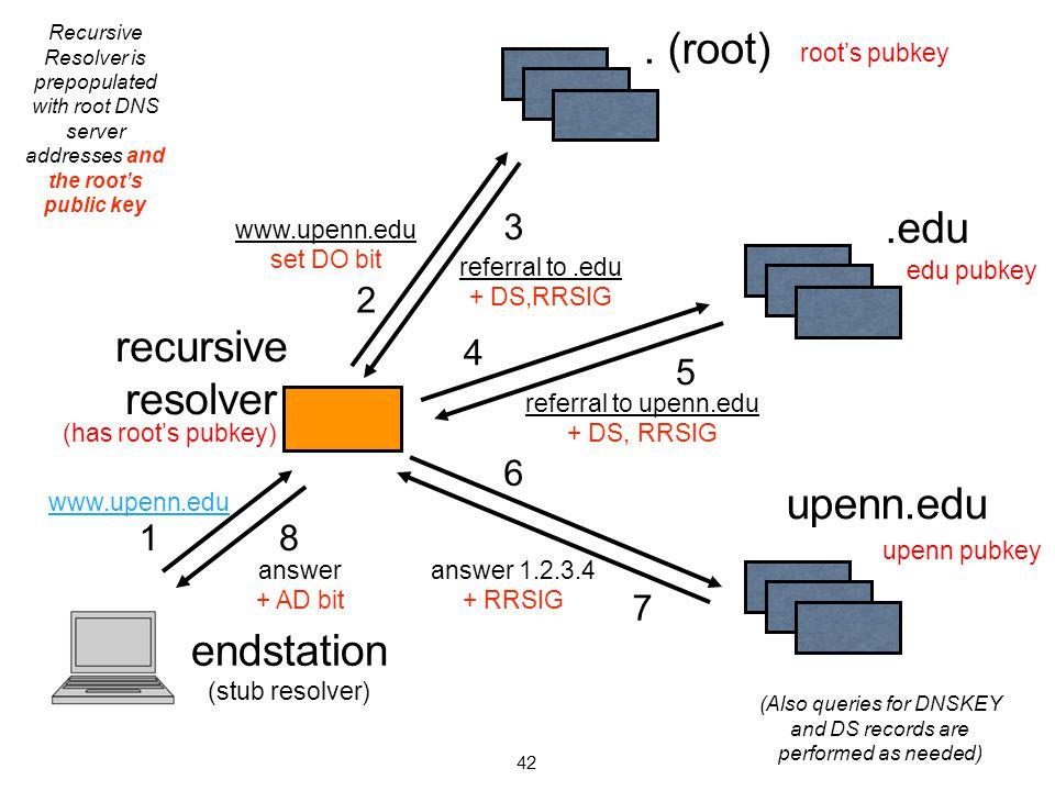 42. (root).edu upenn.edu www.upenn.edu recursive resolver endstation (stub resolver) 1 2 3 4 5 6 8 7 Recursive Resolver is prepopulated with root DNS