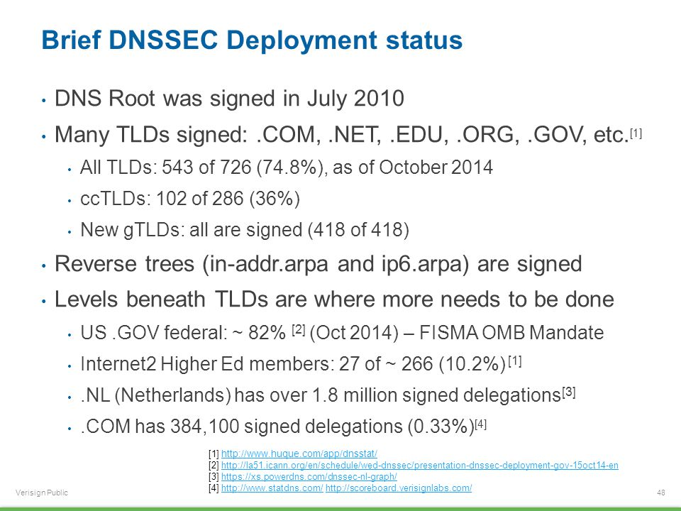 Verisign Public Brief DNSSEC Deployment status DNS Root was signed in July 2010 Many TLDs signed:.COM,.NET,.EDU,.ORG,.GOV, etc. [1] All TLDs: 543 of 7