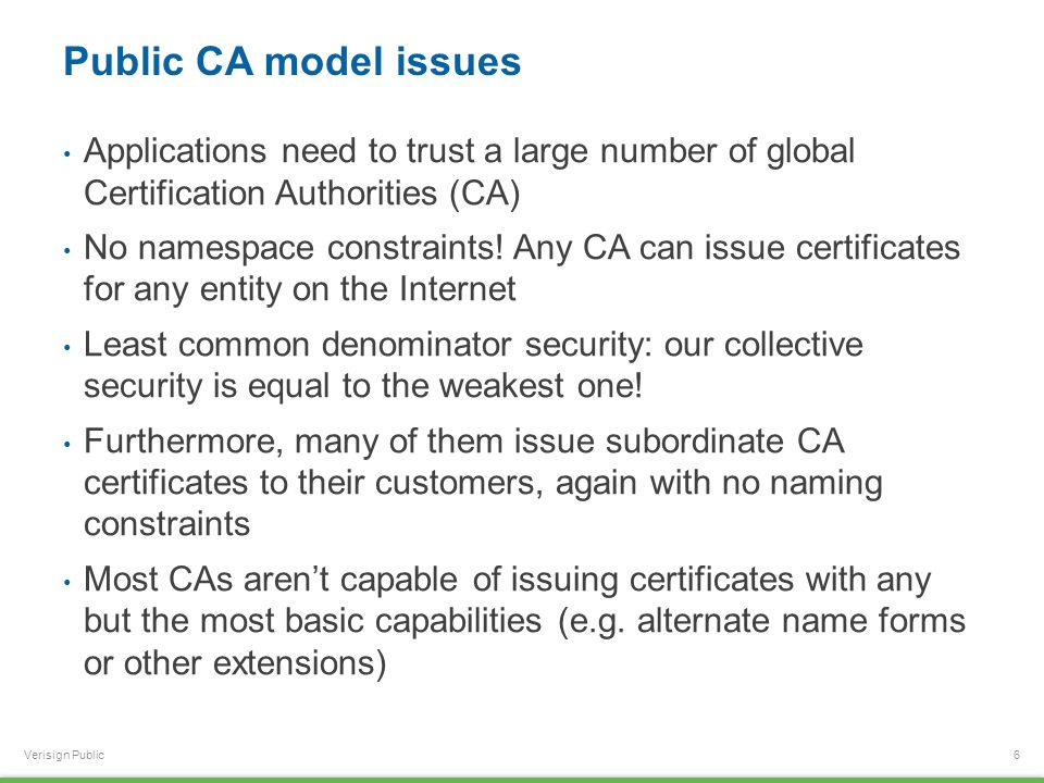 Verisign Public Public CA model issues Applications need to trust a large number of global Certification Authorities (CA) No namespace constraints.