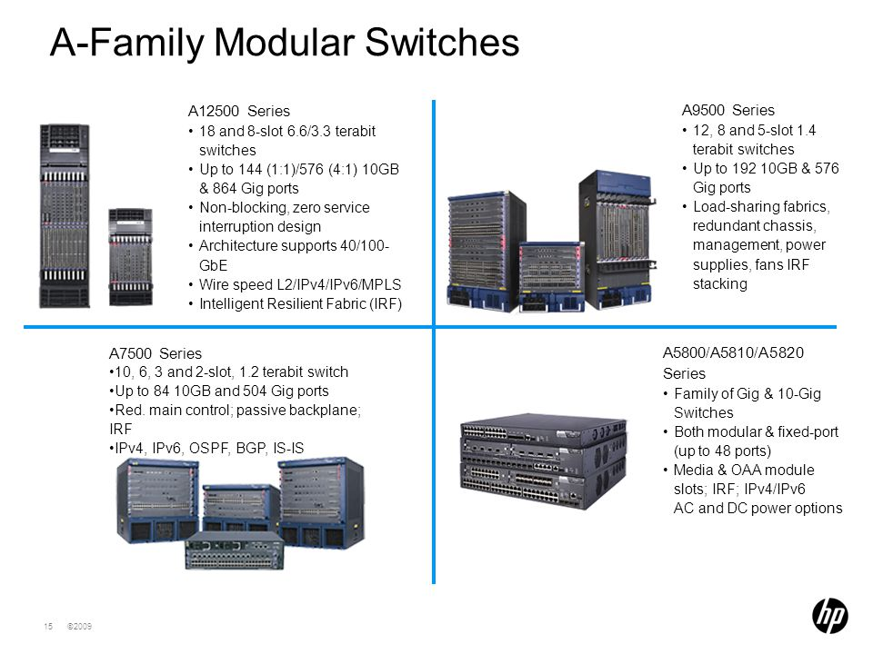©200915 A-Family Modular Switches A12500 Series 18 and 8-slot 6.6/3.3 terabit switches Up to 144 (1:1)/576 (4:1) 10GB & 864 Gig ports Non-blocking, ze