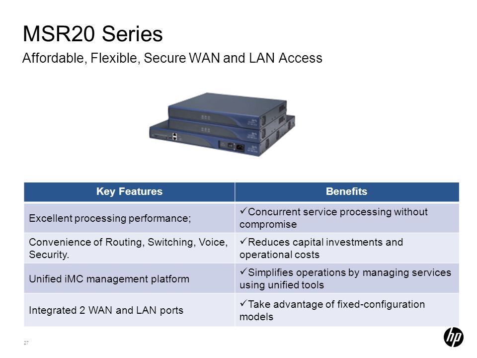 27 MSR20 Series Affordable, Flexible, Secure WAN and LAN Access Key FeaturesBenefits Excellent processing performance; Concurrent service processing w