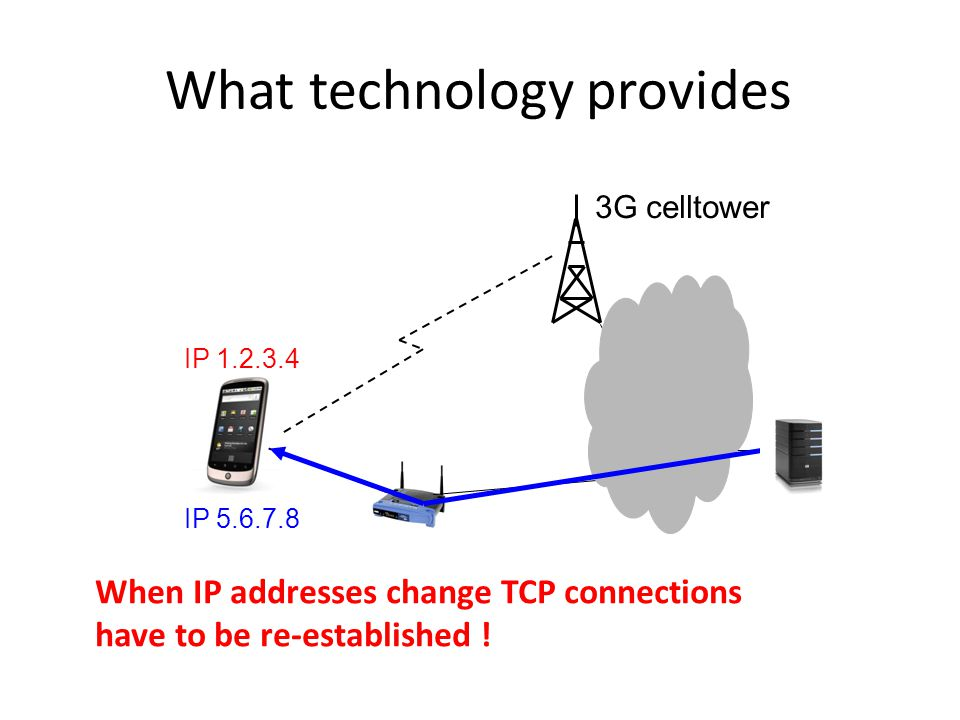 What technology provides 3G celltower When IP addresses change TCP connections have to be re-established .