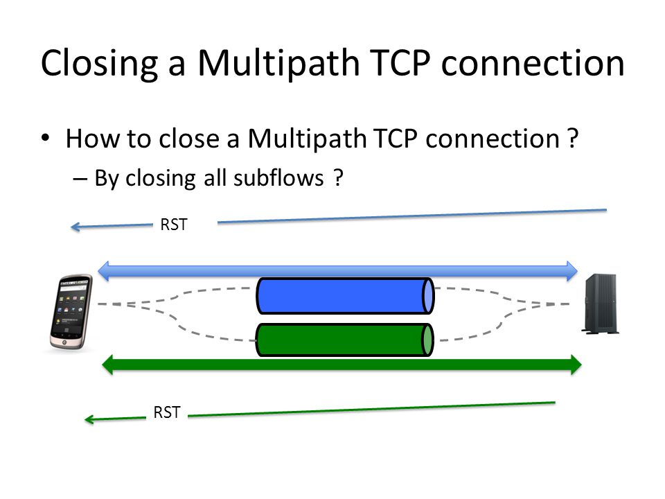 Closing a Multipath TCP connection RST How to close a Multipath TCP connection .