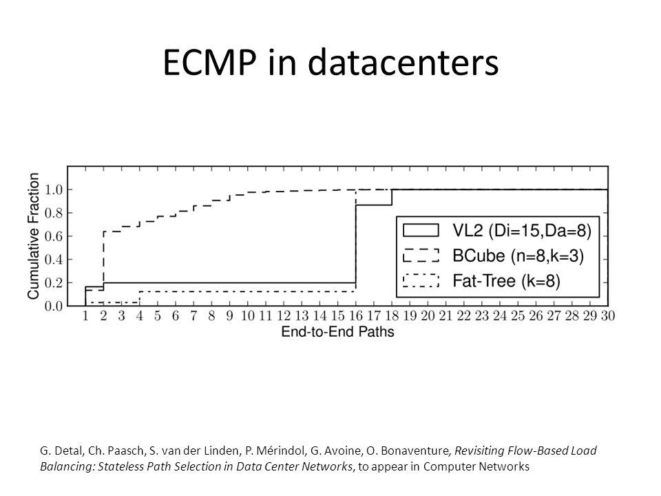 ECMP in datacenters G. Detal, Ch. Paasch, S. van der Linden, P.