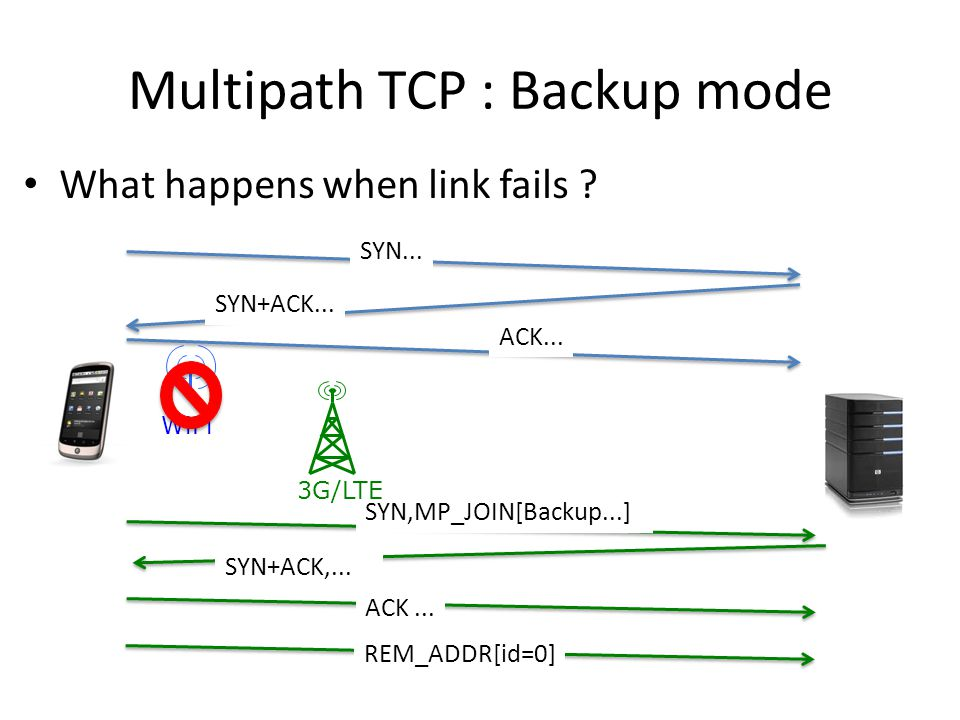 Multipath TCP : Backup mode What happens when link fails .