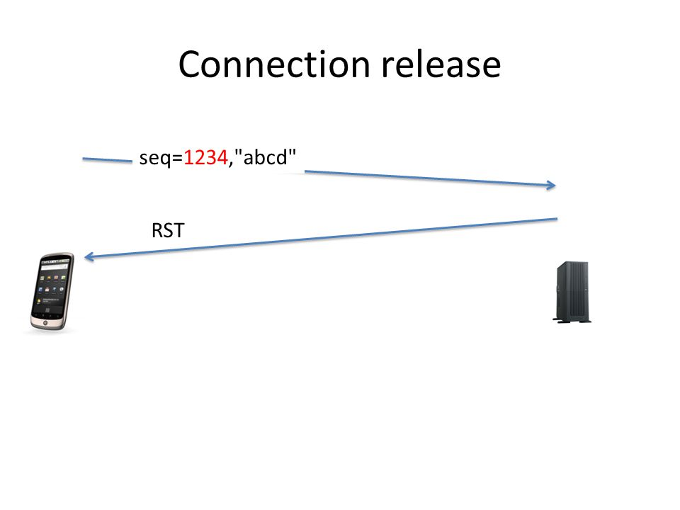 Connection release seq=1234, abcd RST