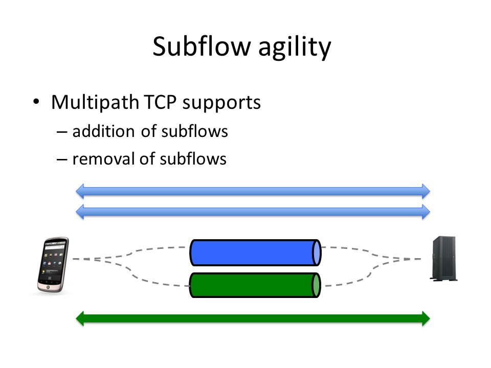 Subflow agility Multipath TCP supports – addition of subflows – removal of subflows