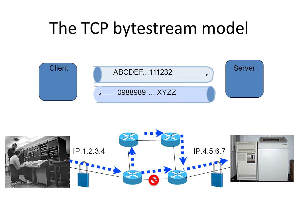 The TCP bytestream model ClientServer ABCDEF...111232 0988989... XYZZ IP:1.2.3.4IP:4.5.6.7