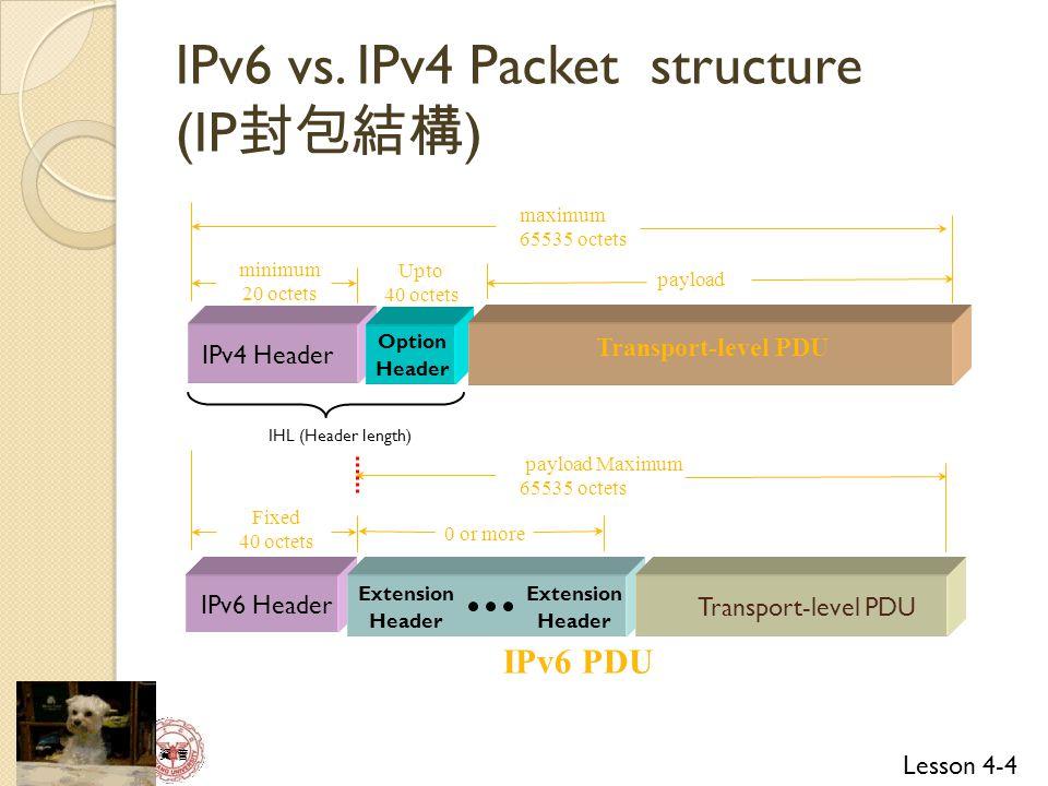 Lesson 4-4 資 管 IPv6 vs.
