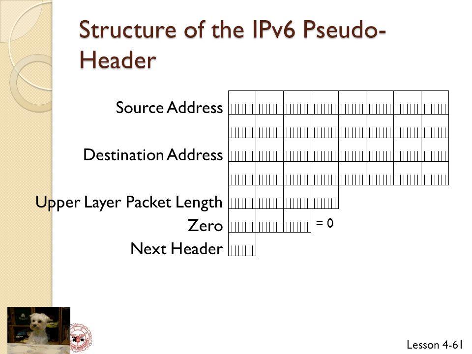 Lesson 4-61 資 管 Source Address Destination Address Upper Layer Packet Length Zero Next Header = 0 Structure of the IPv6 Pseudo- Header