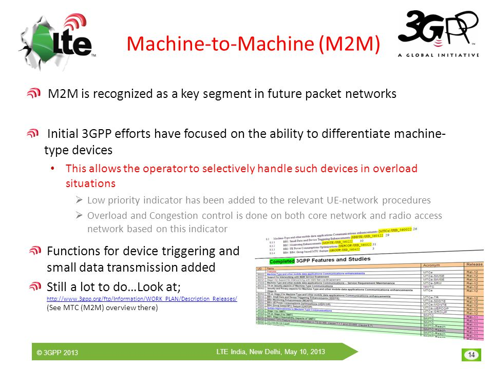 © 3GPP 2013 14 LTE India, New Delhi, May 10, 2013 Machine-to-Machine (M2M) M2M is recognized as a key segment in future packet networks Initial 3GPP efforts have focused on the ability to differentiate machine- type devices This allows the operator to selectively handle such devices in overload situations  Low priority indicator has been added to the relevant UE-network procedures  Overload and Congestion control is done on both core network and radio access network based on this indicator Functions for device triggering and small data transmission added Still a lot to do…Look at; http://www.3gpp.org/ftp/Information/WORK_PLAN/Description_Releases/ (See MTC (M2M) overview there) http://www.3gpp.org/ftp/Information/WORK_PLAN/Description_Releases/