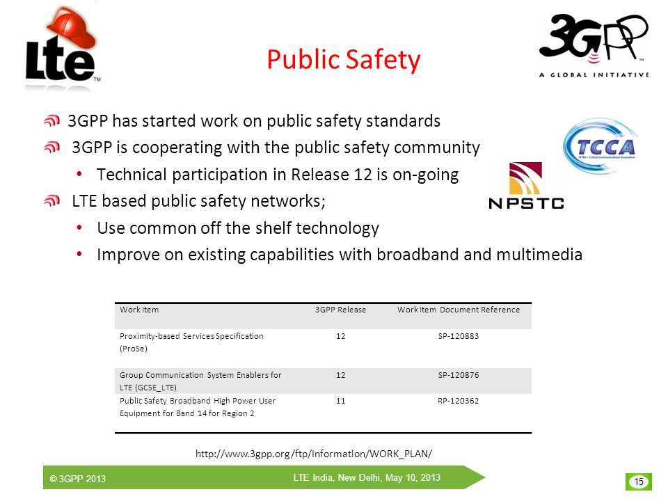 © 3GPP 2013 15 LTE India, New Delhi, May 10, 2013 3GPP has started work on public safety standards 3GPP is cooperating with the public safety community Technical participation in Release 12 is on-going LTE based public safety networks; Use common off the shelf technology Improve on existing capabilities with broadband and multimedia Public Safety Work Item3GPP ReleaseWork Item Document Reference Proximity-based Services Specification (ProSe) 12SP-120883 Group Communication System Enablers for LTE (GCSE_LTE) 12SP-120876 Public Safety Broadband High Power User Equipment for Band 14 for Region 2 11RP-120362 http://www.3gpp.org/ftp/Information/WORK_PLAN/