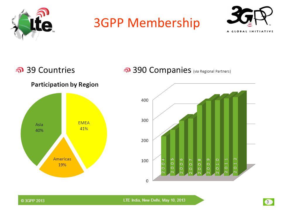 © 3GPP 2013 3 LTE India, New Delhi, May 10, 2013 3GPP Membership 39 Countries 2004 2005 2006 20072008 20092010 20112012 390 Companies (via Regional Partners)