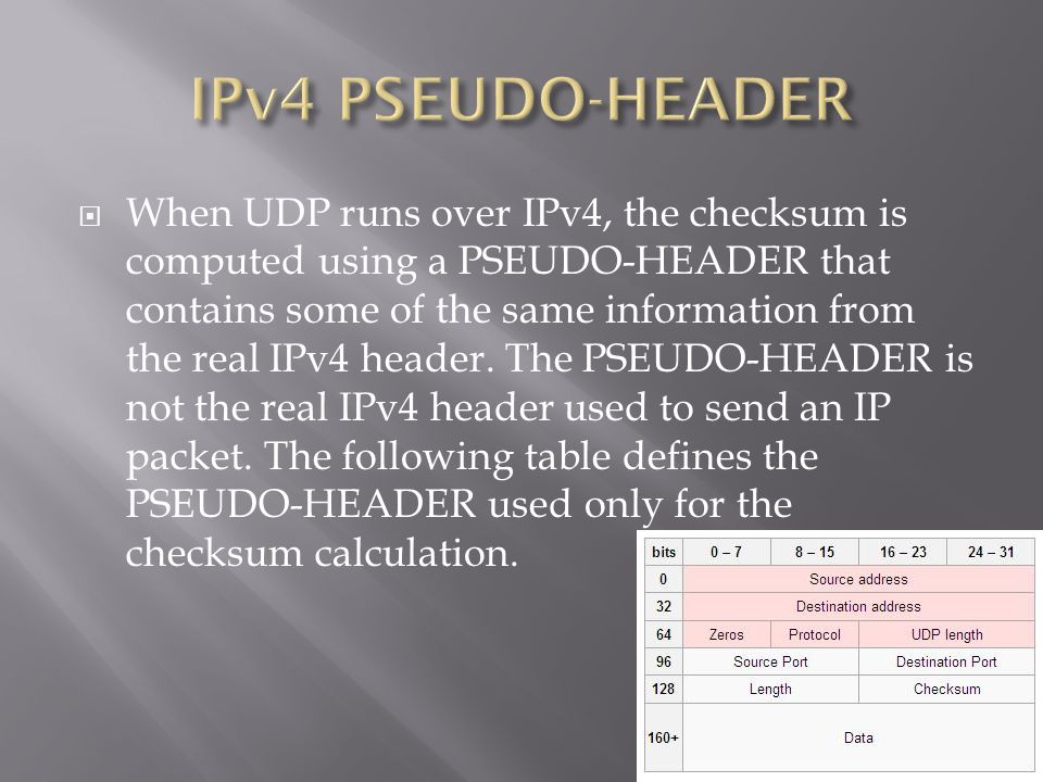  When UDP runs over IPv4, the checksum is computed using a PSEUDO-HEADER that contains some of the same information from the real IPv4 header.
