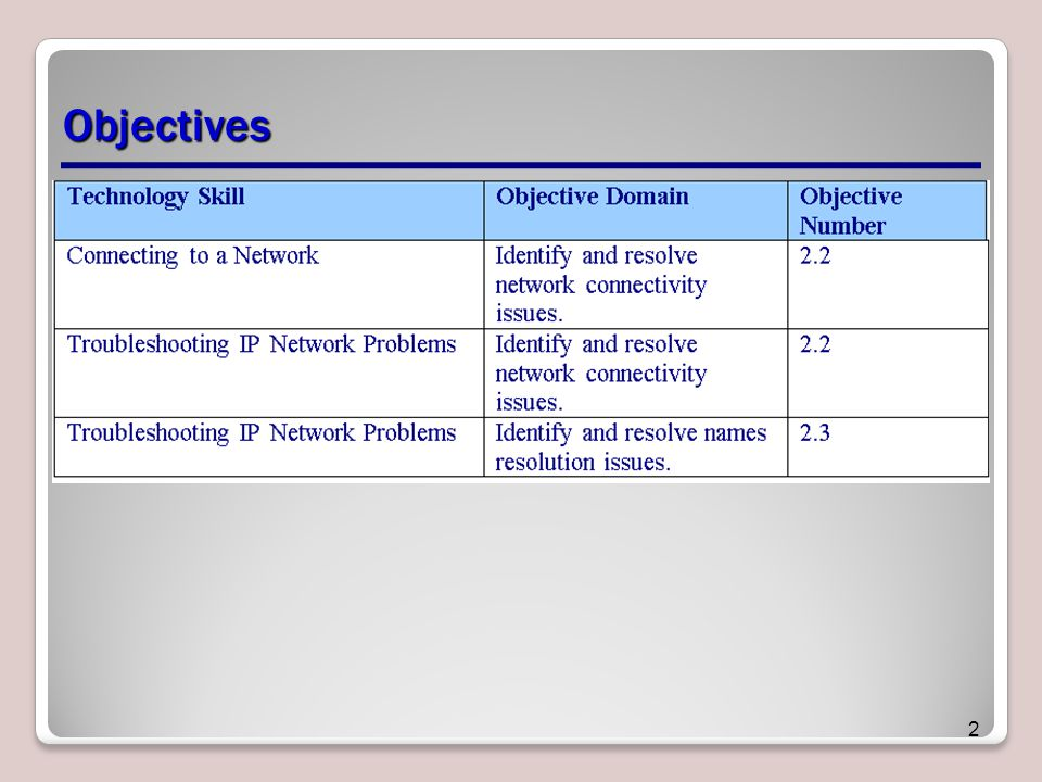 Private Addresses The private addresses are reserved addresses not allocated to any specific organization.