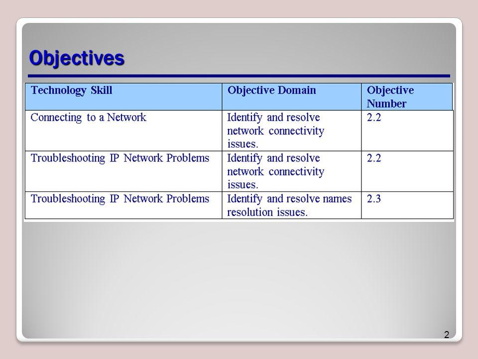 Common Ports DNS: TCP/UDP port 53 FTP: TCP port 20 and 21 HTTP: TCP port 80 HTTPS: TCP port 443 IMAP: TCP/UDP port 143 LDAP: TCP port 389 POP3: TCP port 110 SMTP: TCP/UDP port 25 Telnet: TCP/UDP port 23 33