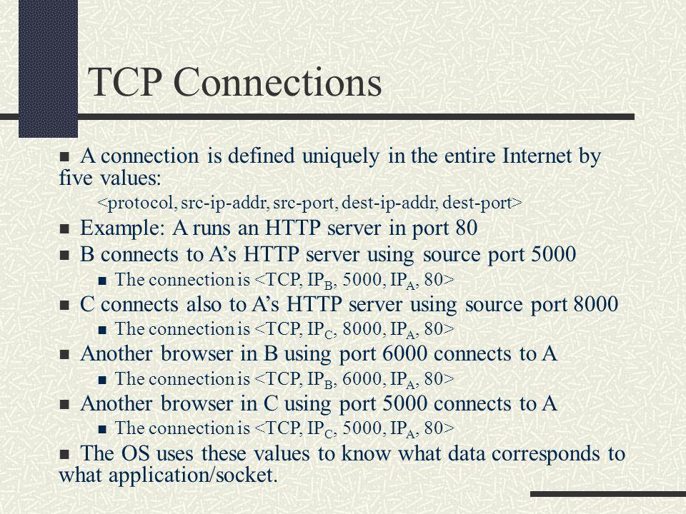 Getting Protocol Name #include netdb.h struct protoent *getprotobyname(const char *name); struct protoent { char *p_name; /* official protocol name */ char **p_aliases; /* alias list */ int p_proto; /* protocol number */ } E.g.