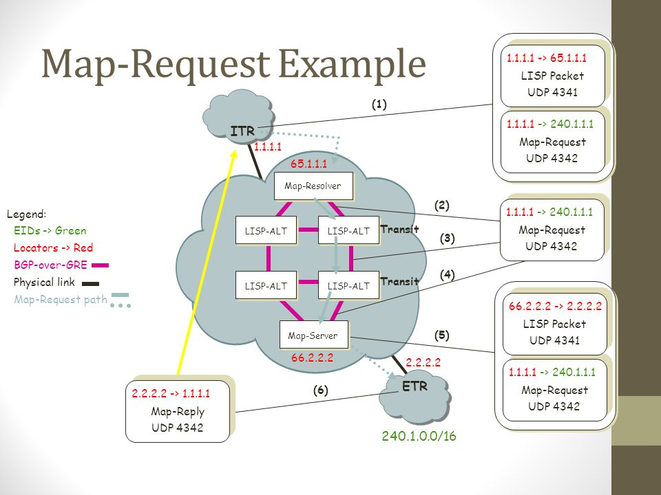 Map-Request Example Legend: EIDs -> Green Locators -> Red BGP-over-GRE Physical link Map-Request path ETR Map-Resolver LISP-ALT 2.2.2.2 ITR 65.1.1.1 1.1.1.1 -> 240.1.1.1 Map-Request UDP 4342 1.1.1.1 -> 240.1.1.1 Map-Request UDP 4342 1.1.1.1 -> 65.1.1.1 LISP Packet UDP 4341 66.2.2.2 Map-Server 1.1.1.1 -> 240.1.1.1 Map-Request UDP 4342 66.2.2.2 -> 2.2.2.2 LISP Packet UDP 4341 1.1.1.1 240.1.0.0/16 (1) (2) (3) (4) (6) (5) 2.2.2.2 -> 1.1.1.1 Map-Reply UDP 4342 Transit