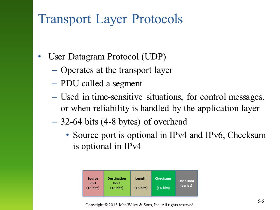 Copyright © 2015 John Wiley & Sons, Inc. All rights reserved. 5-6 Transport Layer Protocols User Datagram Protocol (UDP) – Operates at the transport l