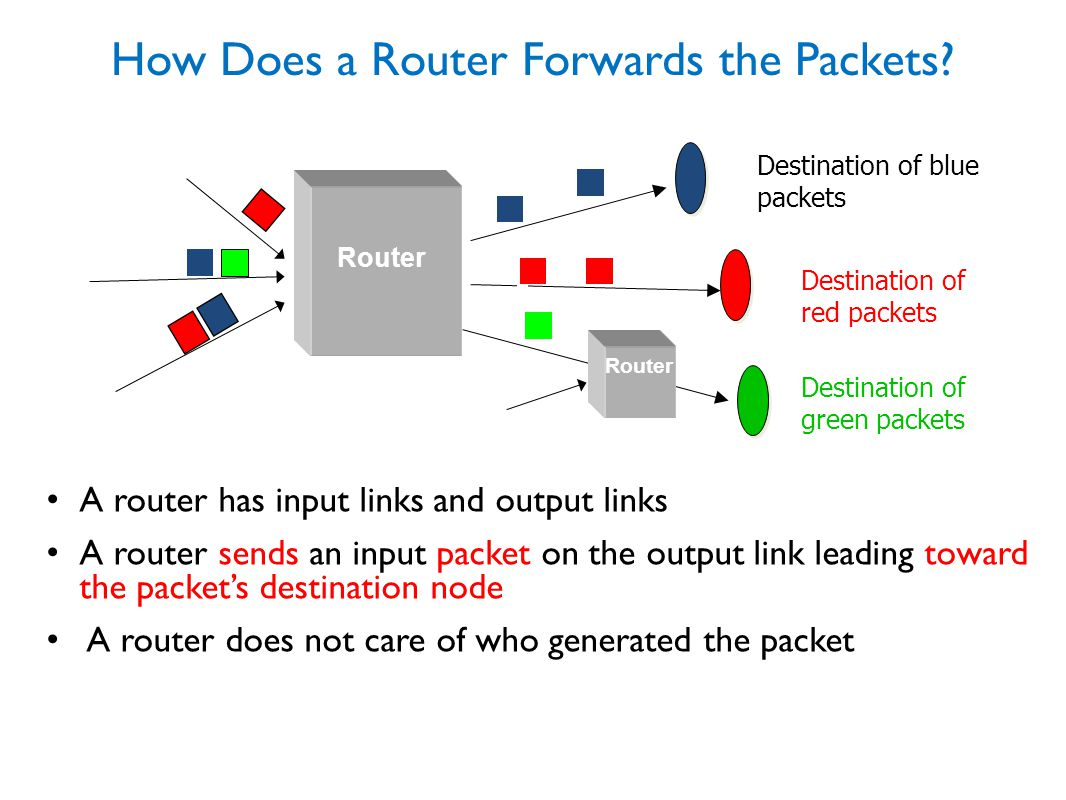 How Does a Router Forwards the Packets.