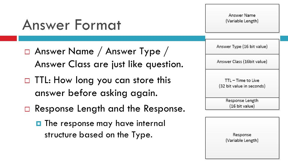 Answer Format  Answer Name / Answer Type / Answer Class are just like question.  TTL: How long you can store this answer before asking again.  Resp