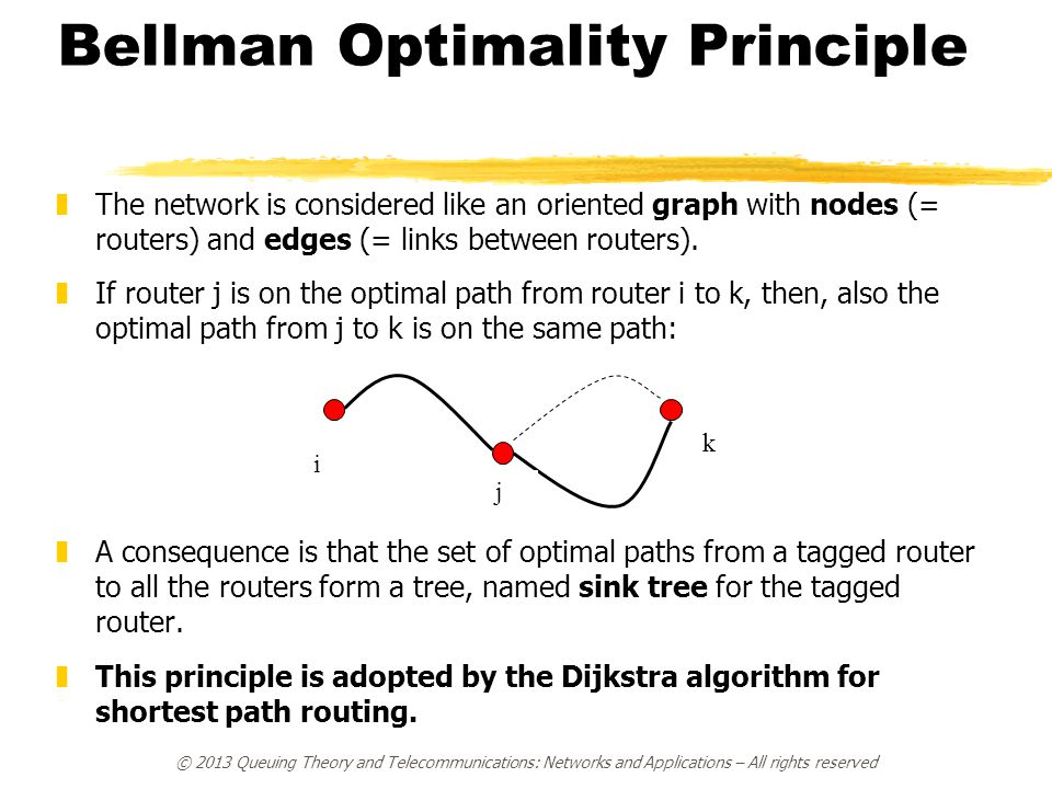 Bellman Optimality Principle zThe network is considered like an oriented graph with nodes (= routers) and edges (= links between routers). zIf router