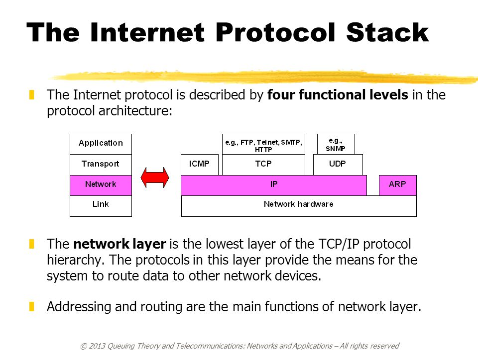 The Internet Protocol Stack zThe Internet protocol is described by four functional levels in the protocol architecture: zThe network layer is the lowe