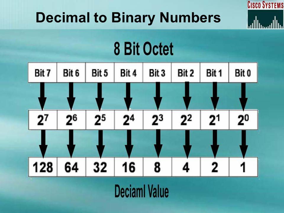 Decimal to Binary Numbers