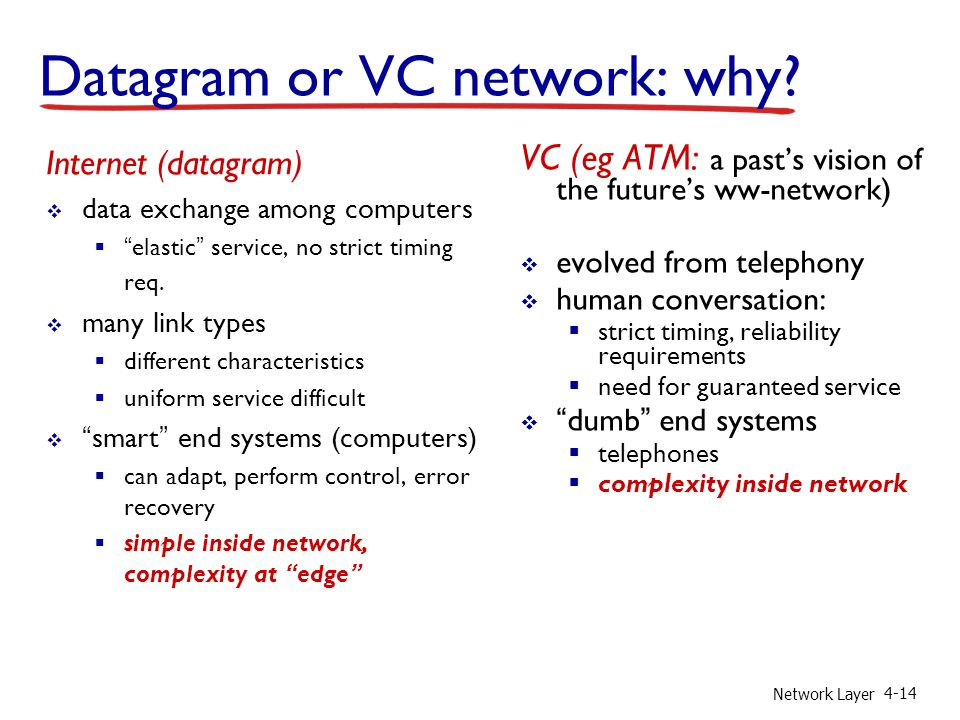 Network Layer 4-14 Datagram or VC network: why.