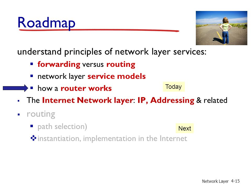 Network Layer 4-15 Roadmap understand principles of network layer services:  forwarding versus routing  network layer service models  how a router works  The Internet Network layer: IP, Addressing & related  routing  path selection)  instantiation, implementation in the Internet Today Next