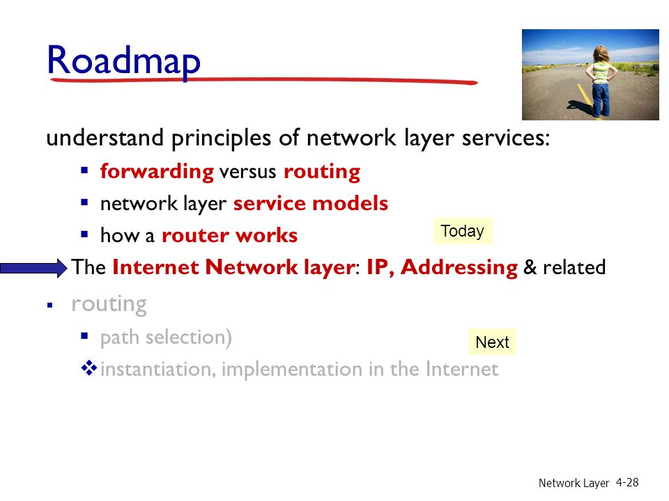 Network Layer 4-28 Roadmap understand principles of network layer services:  forwarding versus routing  network layer service models  how a router