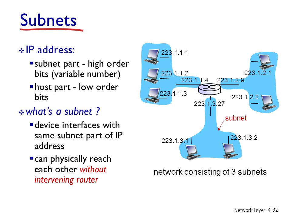 Network Layer 4-32 Subnets  IP address:  subnet part - high order bits (variable number)  host part - low order bits  what's a subnet ?  device i