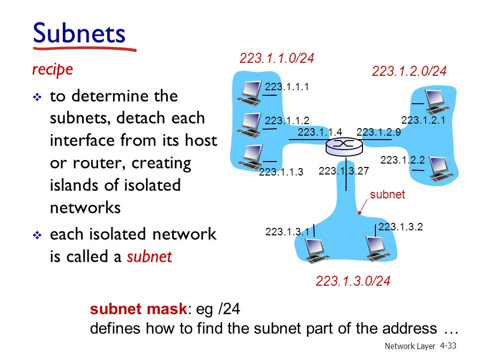 Network Layer 4-33 recipe  to determine the subnets, detach each interface from its host or router, creating islands of isolated networks  each isolated network is called a subnet subnet mask: eg /24 defines how to find the subnet part of the address … Subnets 223.1.1.0/24 223.1.2.0/24 223.1.3.0/24 223.1.1.1 223.1.1.3 223.1.1.4 223.1.2.9 223.1.3.2 223.1.3.1 subnet 223.1.1.2 223.1.3.27 223.1.2.2 223.1.2.1