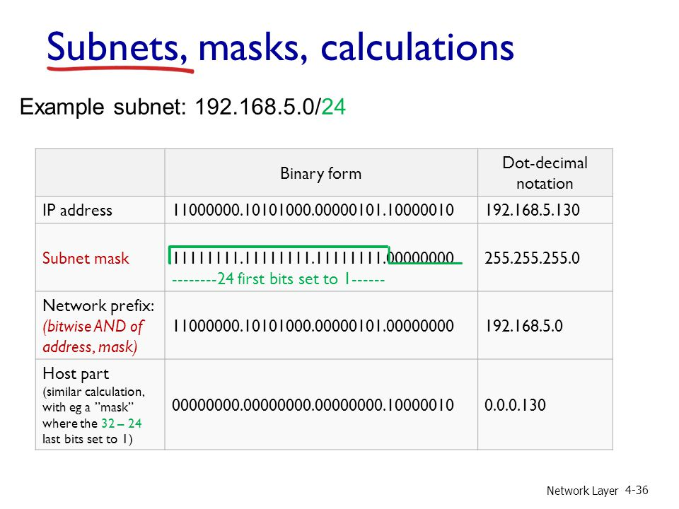 Network Layer 4-36 Example subnet: 192.168.5.0/24 Subnets, masks, calculations Binary form Dot-decimal notation IP address11000000.10101000.00000101.10000010192.168.5.130 Subnet mask11111111.11111111.11111111.00000000 --------24 first bits set to 1------ 255.255.255.0 Network prefix: (bitwise AND of address, mask) 11000000.10101000.00000101.00000000192.168.5.0 Host part (similar calculation, with eg a mask where the 32 – 24 last bits set to 1) 00000000.00000000.00000000.100000100.0.0.130