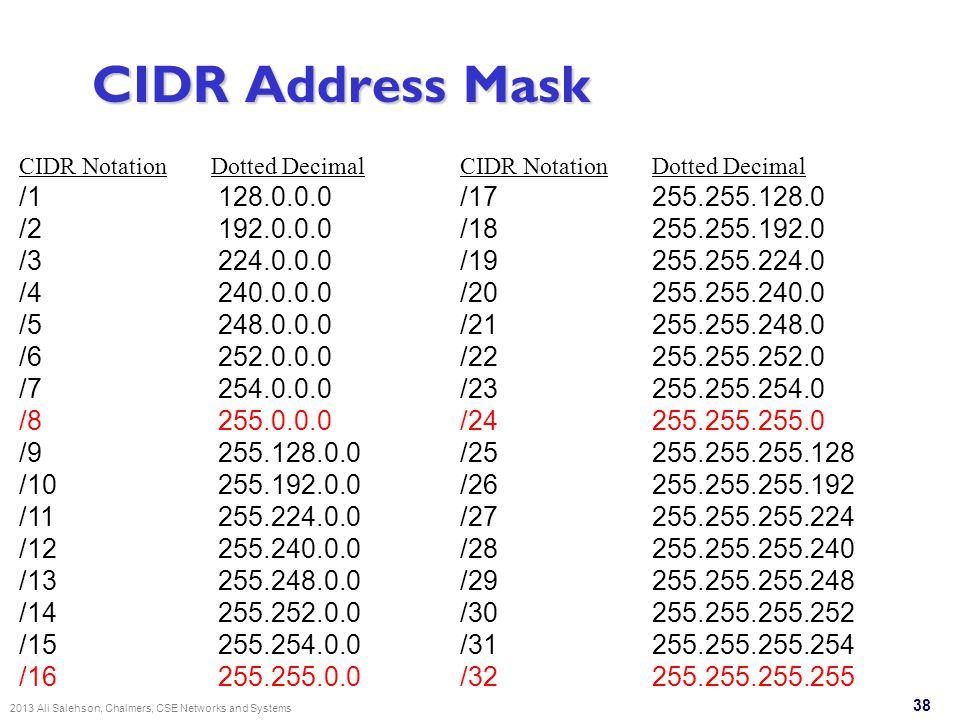 38 CIDR Address Mask CIDR NotationDotted Decimal /1 128.0.0.0 /2 192.0.0.0 /3 224.0.0.0 /4 240.0.0.0 /5 248.0.0.0 /6 252.0.0.0 /7 254.0.0.0 /8 255.0.0