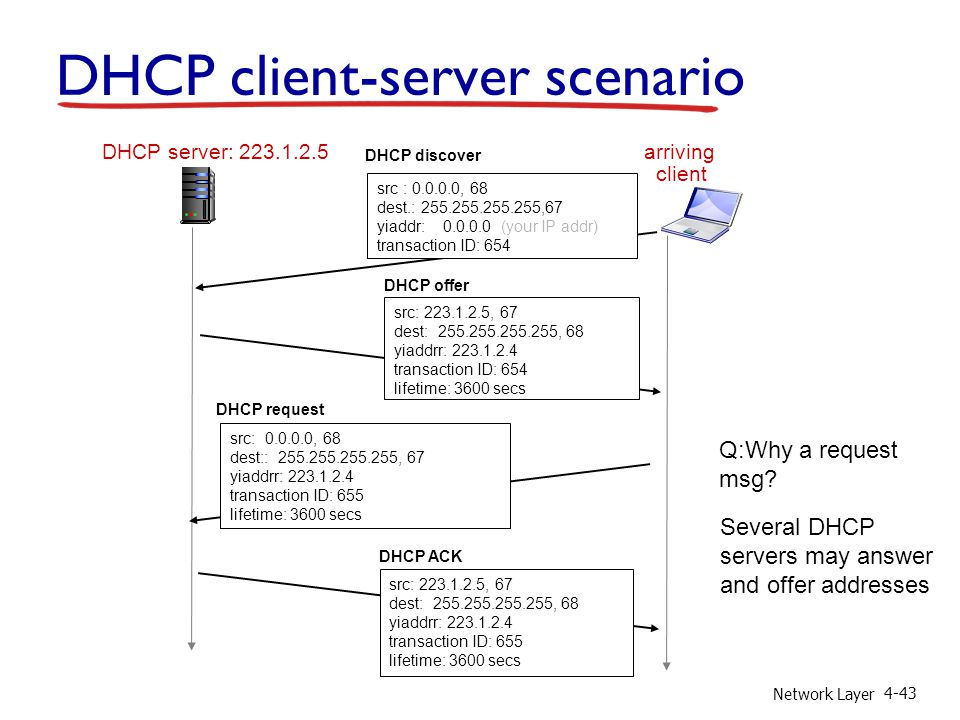 Network Layer 4-43 DHCP server: 223.1.2.5 arriving client DHCP discover src : 0.0.0.0, 68 dest.: 255.255.255.255,67 yiaddr: 0.0.0.0 (your IP addr) transaction ID: 654 DHCP offer src: 223.1.2.5, 67 dest: 255.255.255.255, 68 yiaddrr: 223.1.2.4 transaction ID: 654 lifetime: 3600 secs DHCP request src: 0.0.0.0, 68 dest:: 255.255.255.255, 67 yiaddrr: 223.1.2.4 transaction ID: 655 lifetime: 3600 secs DHCP ACK src: 223.1.2.5, 67 dest: 255.255.255.255, 68 yiaddrr: 223.1.2.4 transaction ID: 655 lifetime: 3600 secs DHCP client-server scenario Q:Why a request msg.