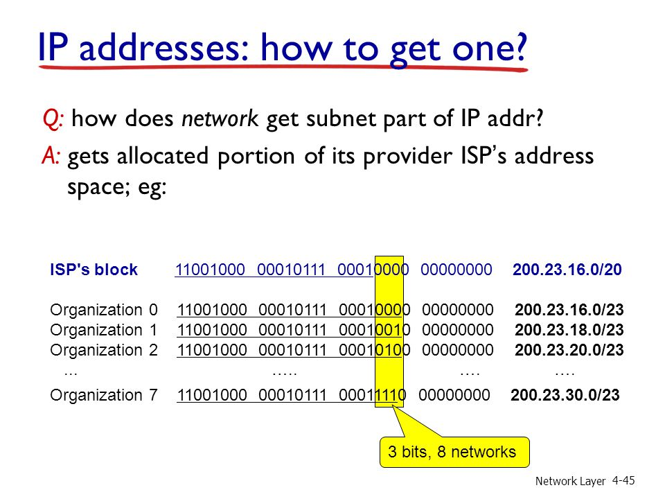 Network Layer 4-45 IP addresses: how to get one. Q: how does network get subnet part of IP addr.