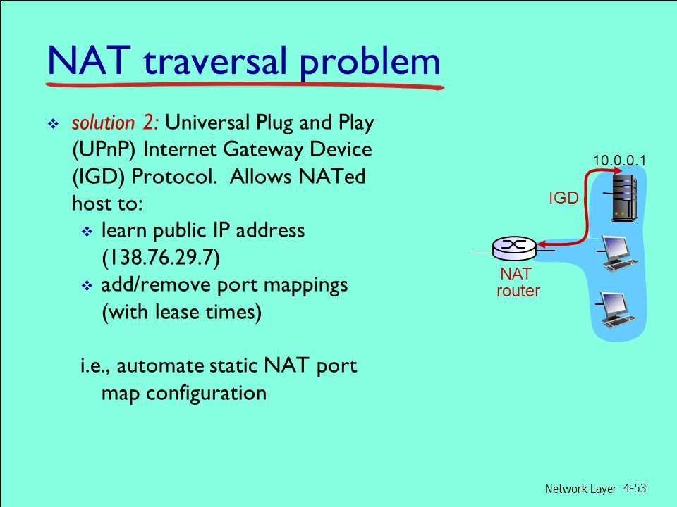 Network Layer 4-53 NAT traversal problem  solution 2: Universal Plug and Play (UPnP) Internet Gateway Device (IGD) Protocol. Allows NATed host to: 
