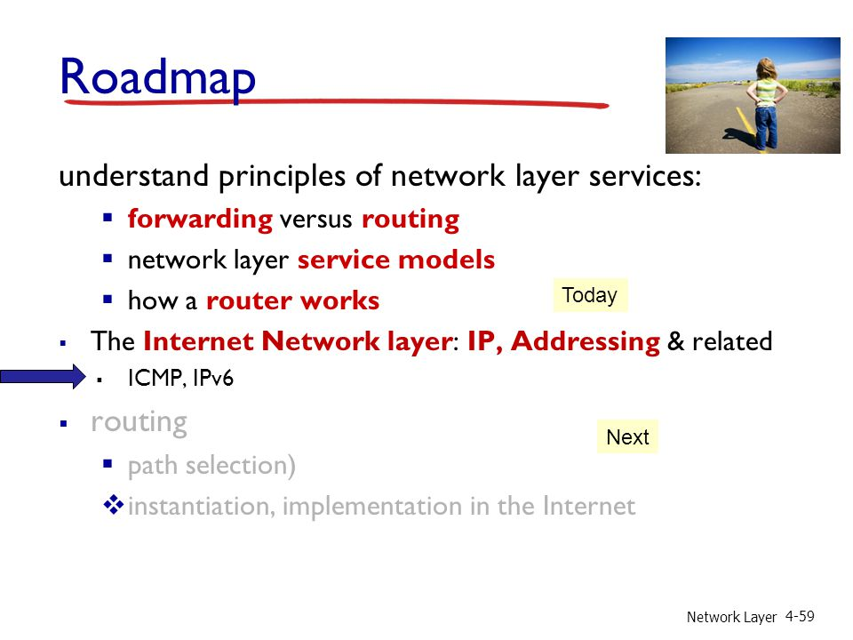 Network Layer 4-59 Roadmap understand principles of network layer services:  forwarding versus routing  network layer service models  how a router works  The Internet Network layer: IP, Addressing & related  ICMP, IPv6  routing  path selection)  instantiation, implementation in the Internet Today Next