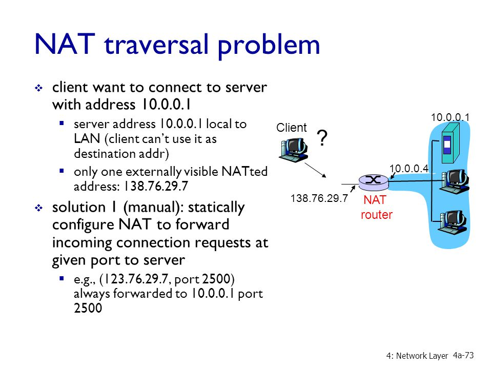 4: Network Layer 4a-73 NAT traversal problem  client want to connect to server with address 10.0.0.1  server address 10.0.0.1 local to LAN (client can't use it as destination addr)  only one externally visible NATted address: 138.76.29.7  solution 1 (manual): statically configure NAT to forward incoming connection requests at given port to server  e.g., (123.76.29.7, port 2500) always forwarded to 10.0.0.1 port 2500 10.0.0.1 10.0.0.4 NAT router 138.76.29.7 Client