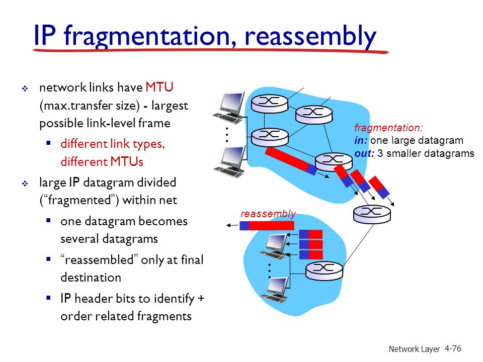 Network Layer 4-76 IP fragmentation, reassembly  network links have MTU (max.transfer size) - largest possible link-level frame  different link type