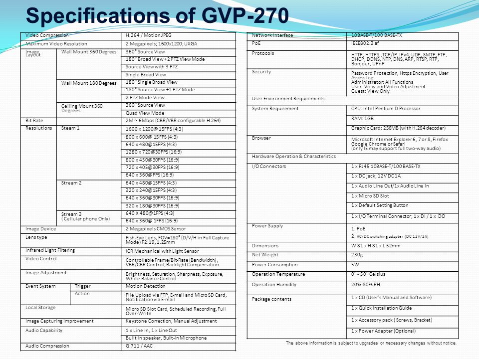 Specifications of GVP-270 The above information is subject to upgrades or necessary changes without notice.