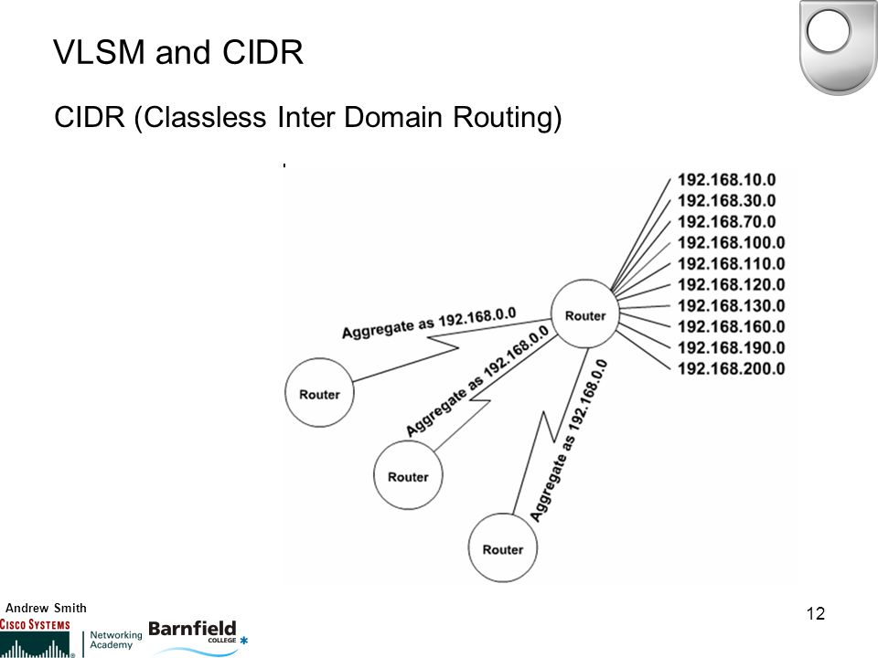 Andrew Smith 12 VLSM and CIDR CIDR (Classless Inter Domain Routing)