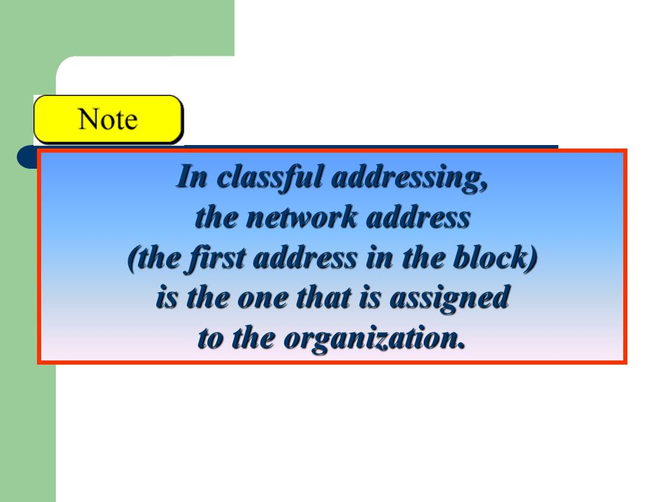 In classful addressing, the network address (the first address in the block) is the one that is assigned to the organization.