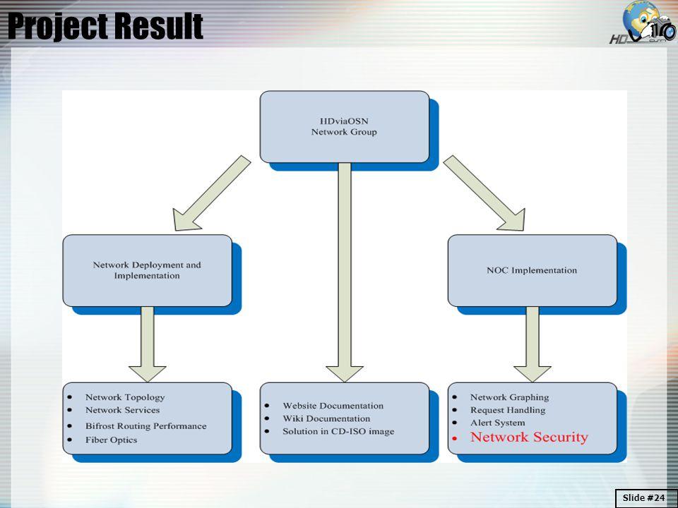 Project Result Slide #24