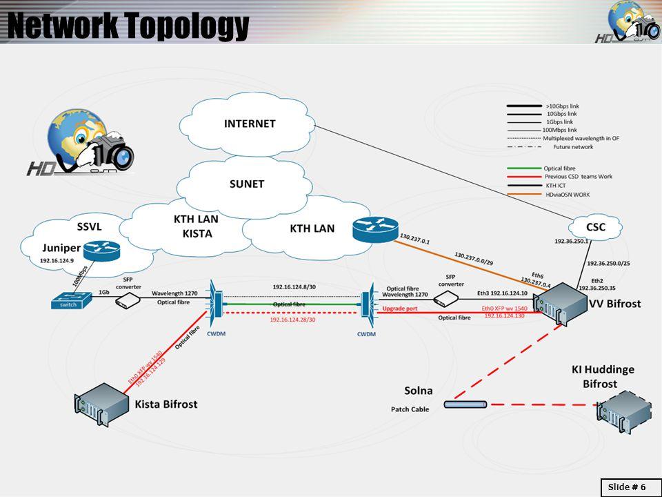Network Topology Slide # 6