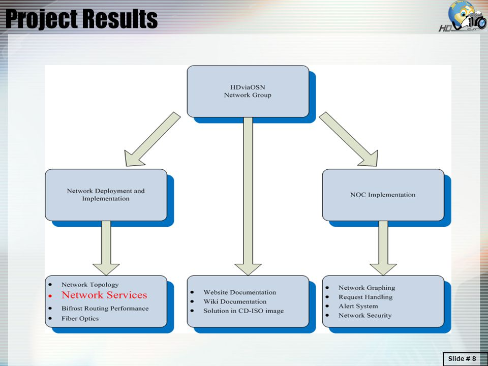 Project Results Slide # 8